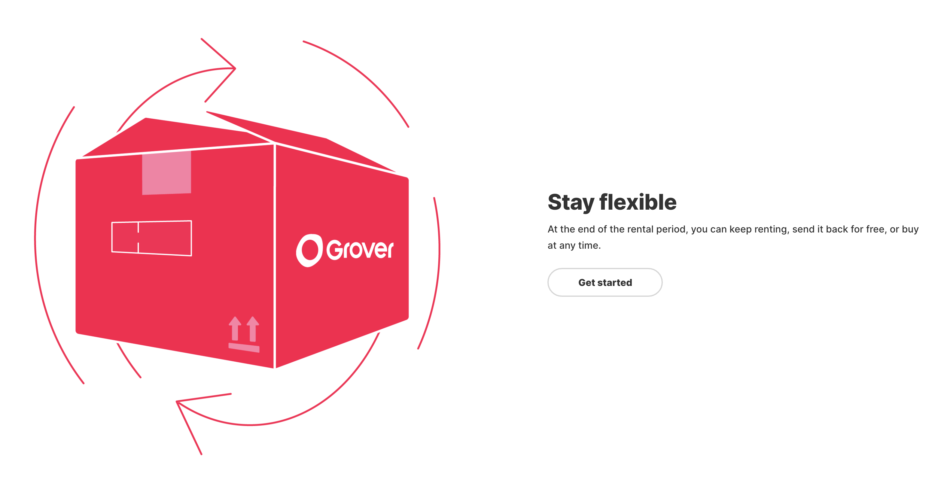 grove-flexible-device-rental-model